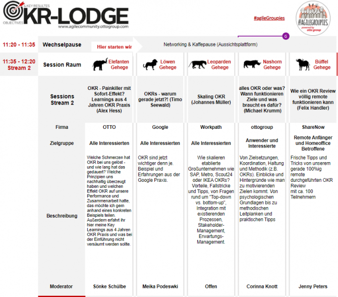 OKR Lodge Session Plan Teil 2